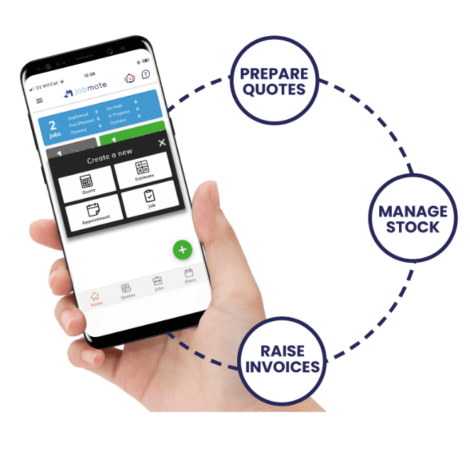 ALL-IN-ONE BUSINESS MANAGEMENT SOLUTION